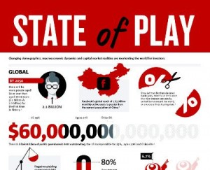 state-of-Play-infographic_August2016-snapv2